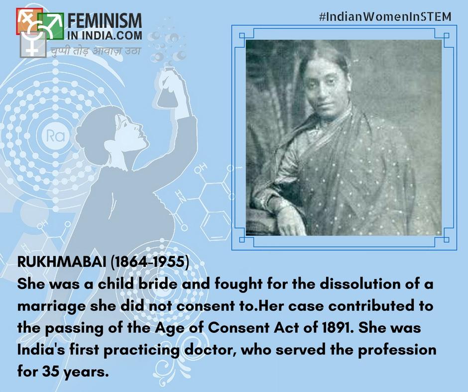 2. Rukhmabai (1864-1955)