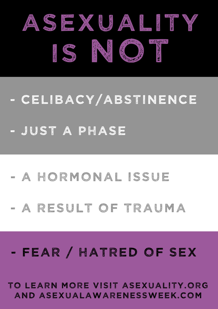 I'm Asexual And My Story Matters