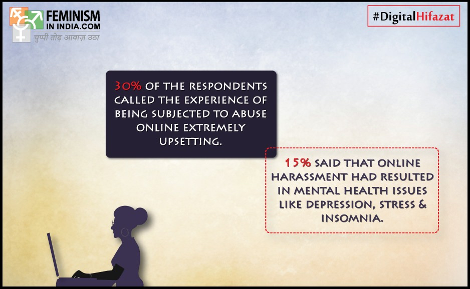 "Some respondents found it hard to think of online harassment on par with violence, even though 30 percent of those who had experienced it found it ""extremely upsetting"" and 15 percent reported that it lead to mental health issues like depression, stress, and insomnia. Image Credit: Feminism in India"
