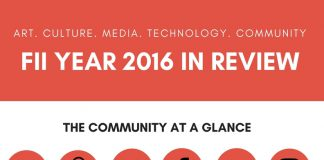 Year 2016 In Review - FII Inside News