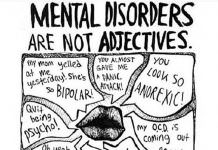 Why You Need To Mind Your Language While Talking About Mental Illnesses?