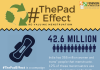 Infographic: What Is #ThePadEffect?