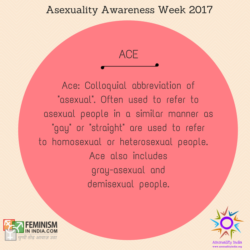 """Ace: Colloquial abbreviation of """"asexual"""". Often used to refer to asexual people in a similar manner as """"gay"""" or """"straight"""" are used to refer to homosexual or heterosexual people. Ace also includes gray-asexual and demisexual people."""