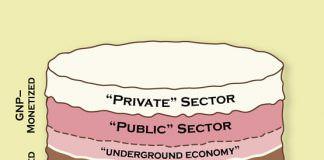 Feminist Economics: How To Battle The Apathy Of Textbook Economics