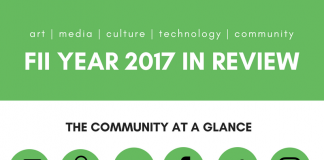 FII's Year In Review: 2017 | Feminism In India
