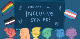 Sex Ed Needs To Be Queer Inclusive Now! | Feminism In IndiaSex Ed Needs To Be Queer Inclusive Now! | Feminism In India