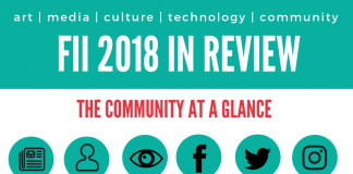 FII Year In Review: 2018